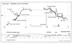 Sistem Gua Grubug versi BCRA